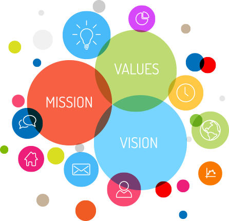 MHC Vision Mission and Values